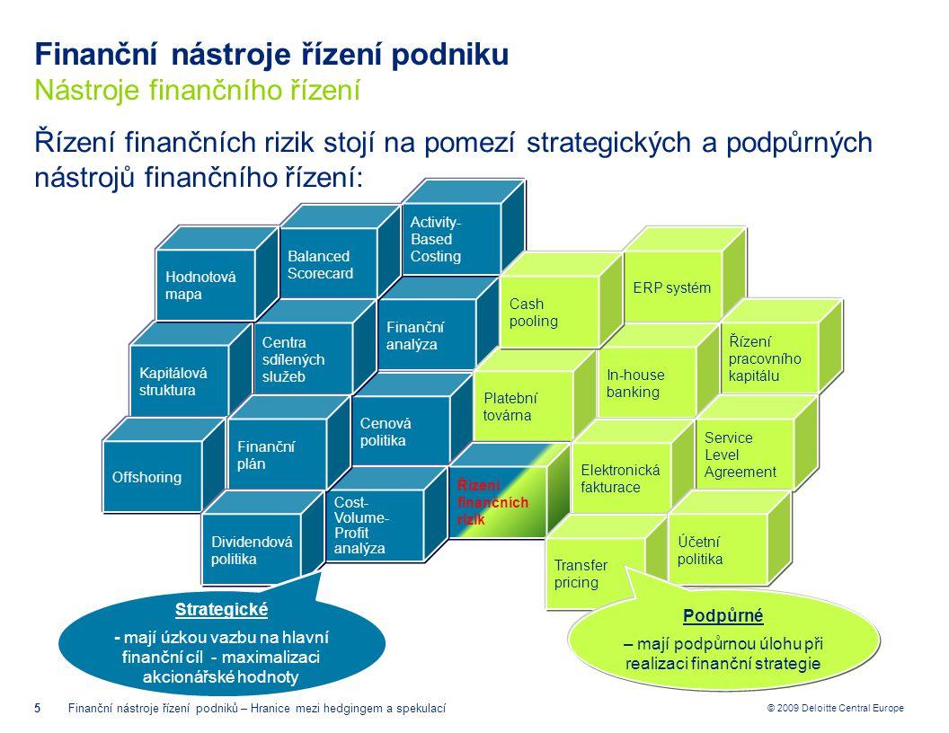 © 2009 Deloitte Central Europe Finanční nástroje řízení podniku Nástroje finančního řízení 5Finanční nástroje řízení podniků – Hranice mezi hedgingem