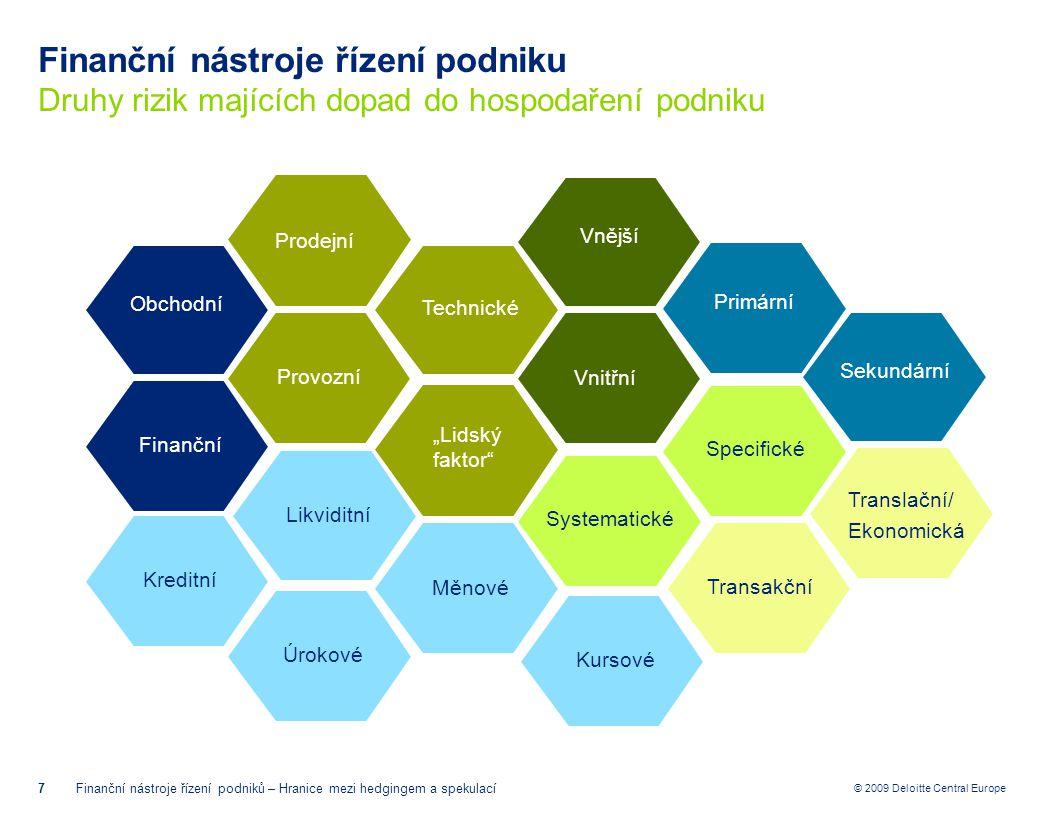 © 2009 Deloitte Central Europe Finanční nástroje řízení podniku Druhy rizik majících dopad do hospodaření podniku 7Finanční nástroje řízení podniků –