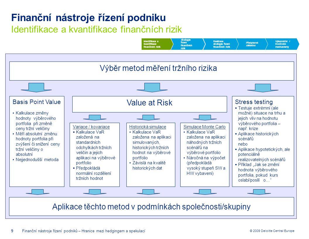 © 2009 Deloitte Central Europe Finanční nástroje řízení podniku Strategie řízení finančních rizik 10Finanční nástroje řízení podniků – Hranice mezi hedgingem a spekulací Strategie řízení finančních rizik Identifikace a kvantifikace finančních rizik Realizace strategie řízení finančních rizik Výkaznictví / Kontrolní mechanismy Předpisová základna  Identifikuje finanční rizika, kterým je skupina vystavena a procesy jejich vzniku  Stanovuje metodiku měření a vykazování finančních rizik  Stanovuje odpovědnost v oblasti řízení finančních rizik na jednotlivých řídících úrovních skupiny  Stanovuje limity maximální rizikové expozice  Strategie je obvykle aktualizována jednou ročně v rámci rozpočtového procesu, v případě významné změny podmínek (změna strategie podniku, změna makroekonomického prostředí) je strategie aktualizována mimořádně Statutární norma definující přístup skupiny vůči jednotlivým typům finančních rizik a způsob jak jsou tato rizika zajišťována