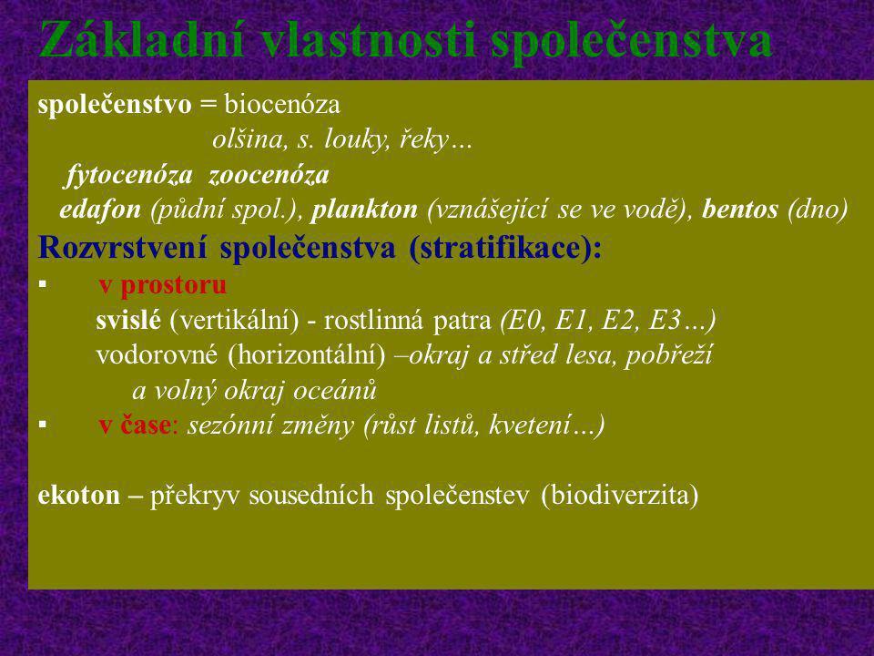 Základní vlastnosti společenstva společenstvo = biocenóza olšina, s.