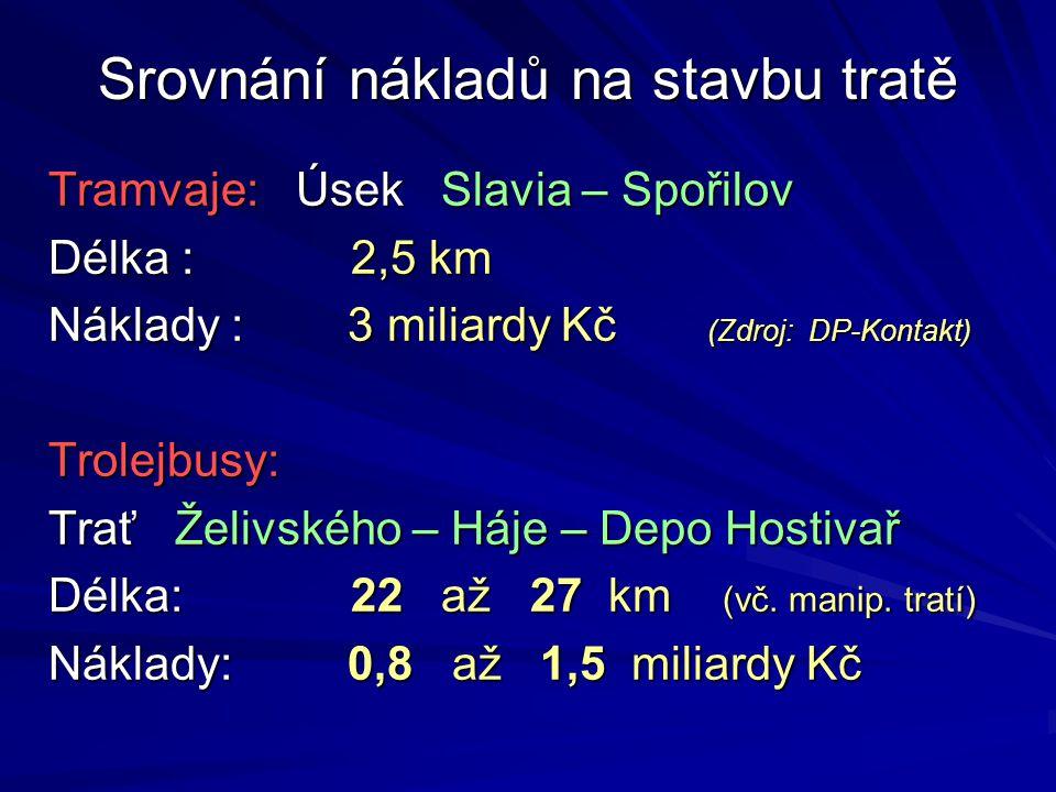 Srovnání nákladů na stavbu tratě Tramvaje: Úsek Slavia – Spořilov Délka : 2,5 km Náklady : 3 miliardy Kč (Zdroj: DP-Kontakt) Trolejbusy: Trať Želivské