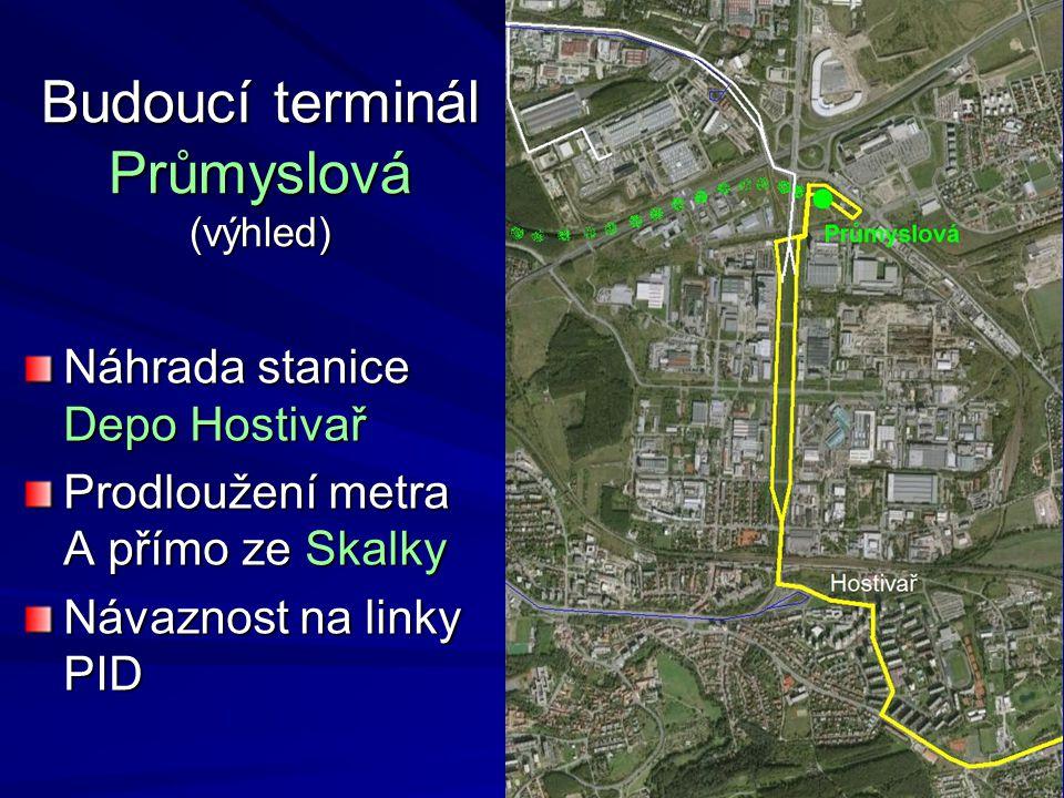 Budoucí terminál Průmyslová (výhled) Náhrada stanice Depo Hostivař Prodloužení metra A přímo ze Skalky Návaznost na linky PID