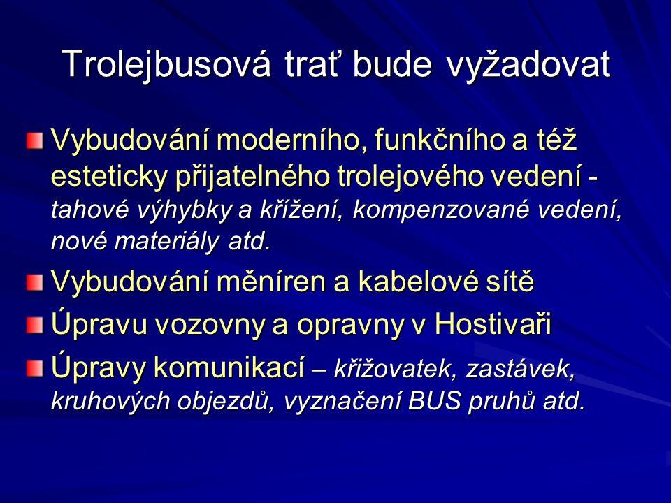 Trolejbusová trať bude vyžadovat Vybudování moderního, funkčního a též esteticky přijatelného trolejového vedení - tahové výhybky a křížení, kompenzov