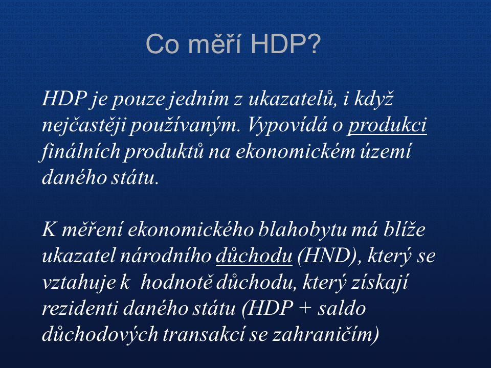 Co měří HDP.HDP neměří BLAHOBYT, ale PŘÍSPĚVEK produktivní lidské činnosti K BLAHOBYTU.