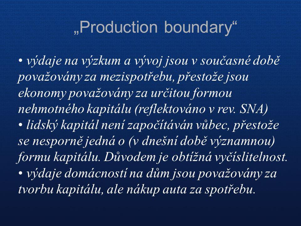 """""""Production boundary"""" výdaje na výzkum a vývoj jsou v současné době považovány za mezispotřebu, přestože jsou ekonomy považovány za určitou formou neh"""