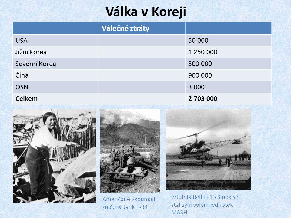 Válka v Koreji Válečné ztráty USA50 000 Jižní Korea1 250 000 Severní Korea500 000 Čína900 000 OSN3 000 Celkem2 703 000 Američané zkoumají zničený tank
