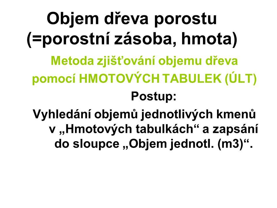 Objem dřeva porostu (=porostní zásoba, hmota) Metoda zjišťování objemu dřeva pomocí HMOTOVÝCH TABULEK (ÚLT) Postup: Vyhledání objemů jednotlivých kmen