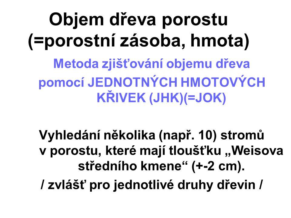 Objem dřeva porostu (=porostní zásoba, hmota) Metoda zjišťování objemu dřeva pomocí JEDNOTNÝCH HMOTOVÝCH KŘIVEK (JHK)(=JOK) Vyhledání několika (např.