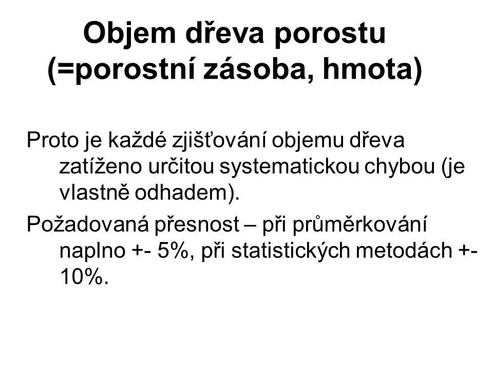 Objem dřeva porostu (=porostní zásoba, hmota) Metody: Metoda hmotových tabulek (=objemových tabulek) HT tzv.