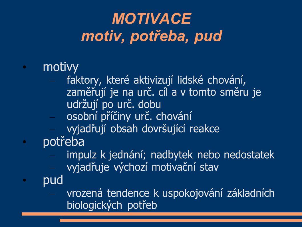 MOTIVACE motiv, potřeba, pud motivy – faktory, které aktivizují lidské chování, zaměřují je na urč. cíl a v tomto směru je udržují po urč. dobu – osob