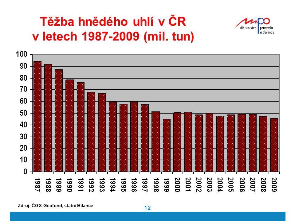 12 Těžba hnědého uhlí v ČR v letech 1987-2009 (mil. tun) Zdroj: ČGS-Geofond, státní Bilance