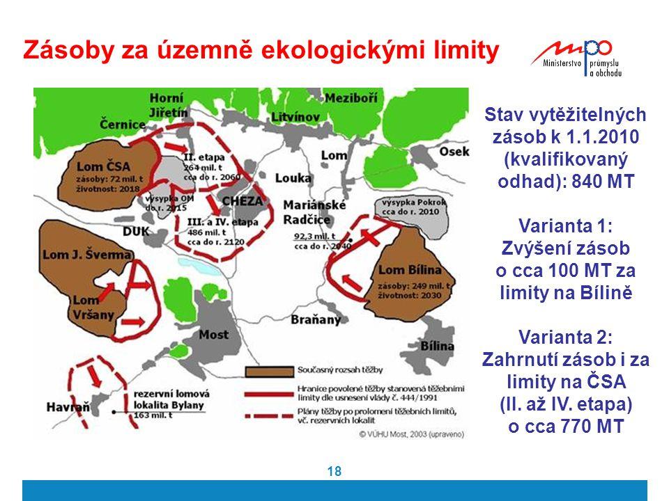 18 Zásoby za územně ekologickými limity Stav vytěžitelných zásob k 1.1.2010 (kvalifikovaný odhad): 840 MT Varianta 1: Zvýšení zásob o cca 100 MT za li