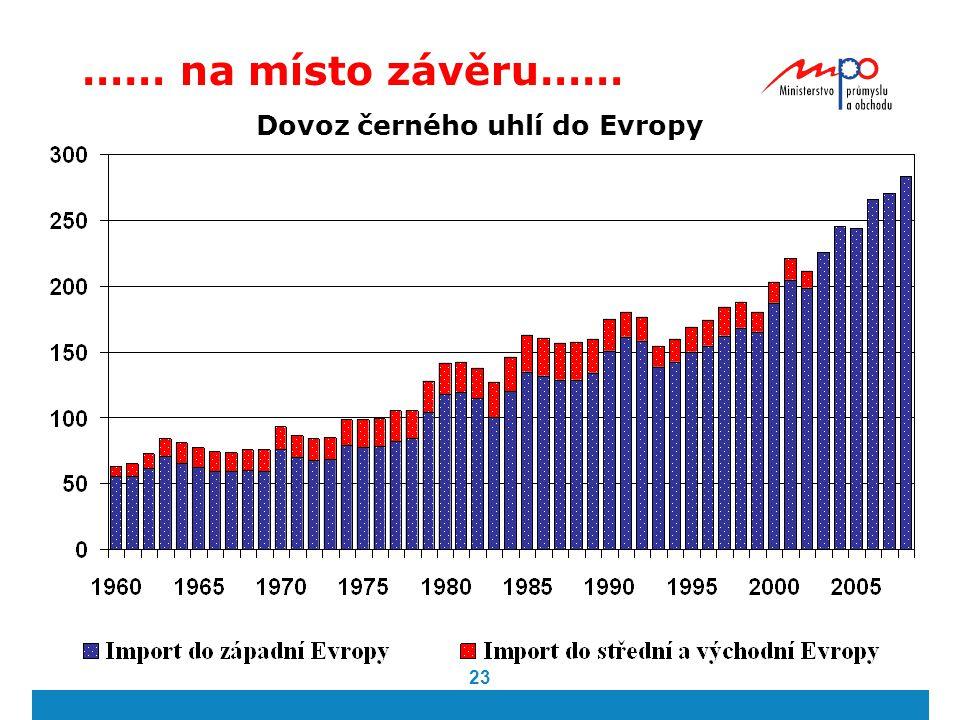 23 Dovoz černého uhlí do Evropy …… na místo závěru……