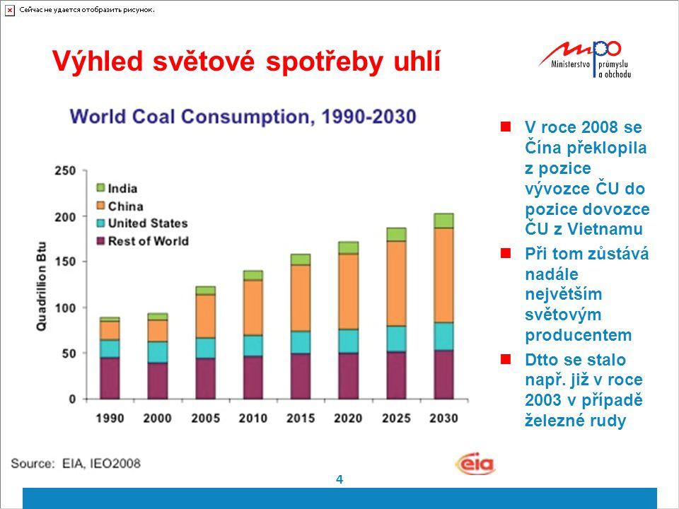 4 Výhled světové spotřeby uhlí V roce 2008 se Čína překlopila z pozice vývozce ČU do pozice dovozce ČU z Vietnamu Při tom zůstává nadále největším svě