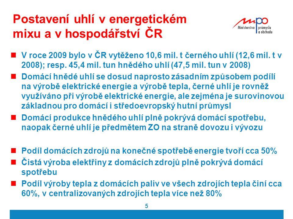 5 Postavení uhlí v energetickém mixu a v hospodářství ČR V roce 2009 bylo v ČR vytěženo 10,6 mil. t černého uhlí (12,6 mil. t v 2008); resp. 45,4 mil.