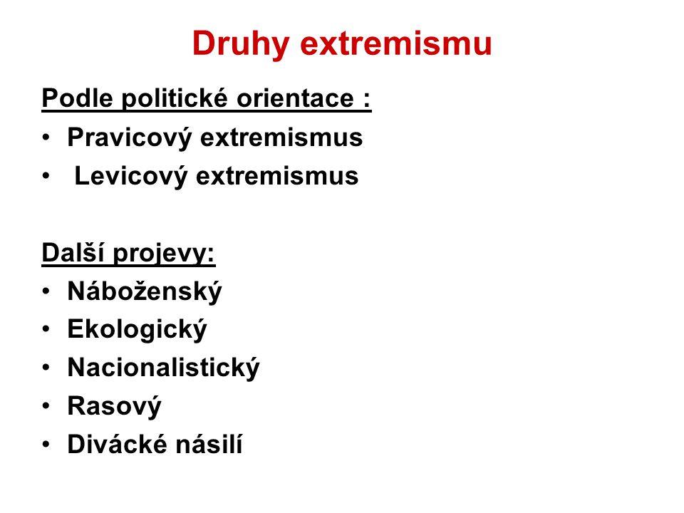 Druhy extremismu Podle politické orientace : Pravicový extremismus Levicový extremismus Další projevy: Náboženský Ekologický Nacionalistický Rasový Di