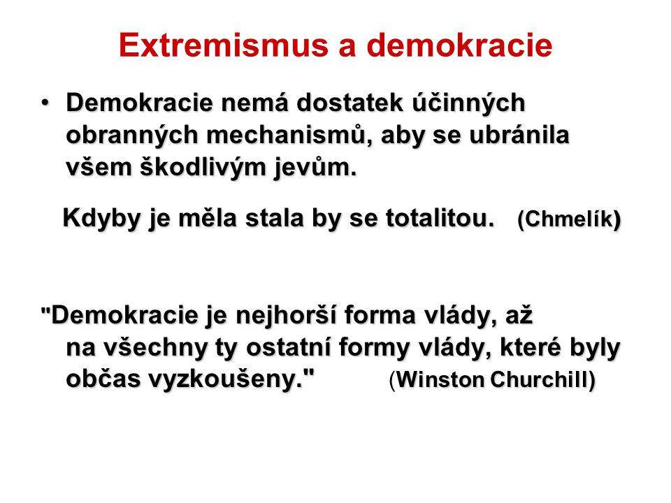 Extremismus a demokracie Demokracie nemá dostatek účinných obranných mechanismů, aby se ubránila všem škodlivým jevům.Demokracie nemá dostatek účinnýc