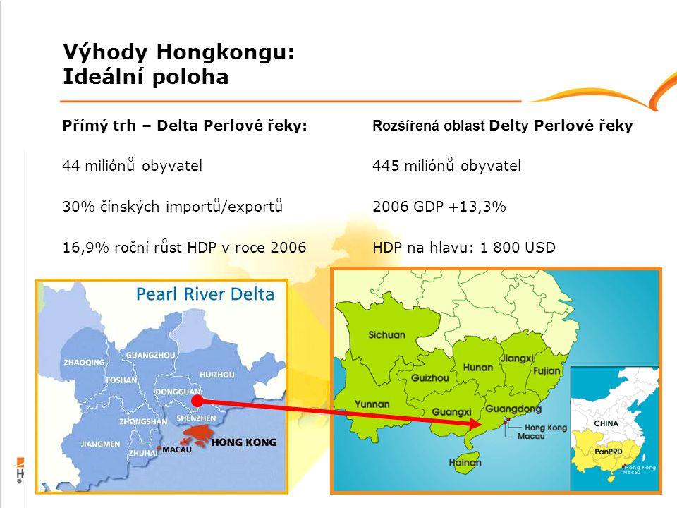 Přímý trh – Delta Perlové řeky: 44 miliónů obyvatel 30% čínských importů/exportů 16,9% roční růst HDP v roce 2006 Výhody Hongkongu: Ideální poloha Roz
