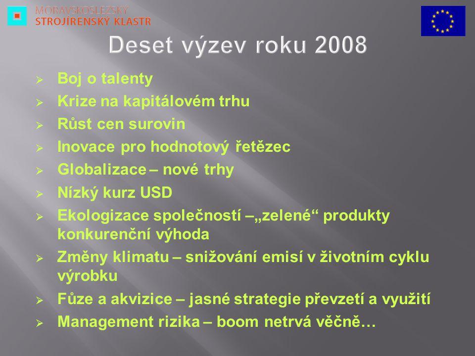 1.Udržitelný rozvoj 2.Molekulární biologie 3.Energetické zdroje 4.Materiálový výzkum 5.Konkurenceschopné strojírenství 6.Informační společnost 7.Bezpečnostní výzkum 8.Společenskovědní výzkum