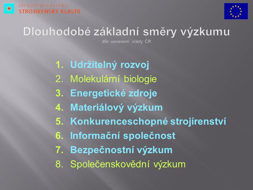 Unikátní projekt využití Dolní oblasti Vítkovice.
