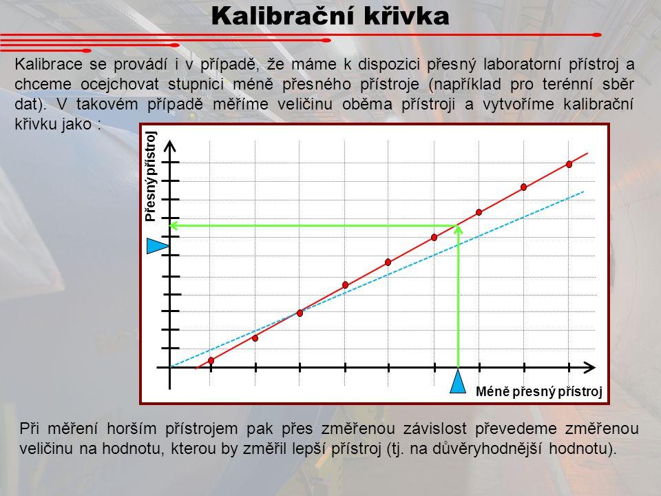 Kalibrační křivka Kalibrace se provádí i v případě, že máme k dispozici přesný laboratorní přístroj a chceme ocejchovat stupnici méně přesného přístro