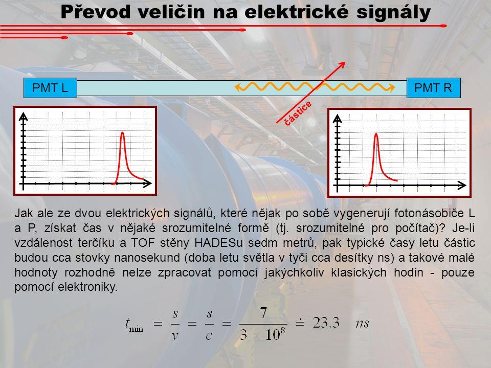 Převod veličin na elektrické signály PMT L PMT R částice Jak ale ze dvou elektrických signálů, které nějak po sobě vygenerují fotonásobiče L a P, získ