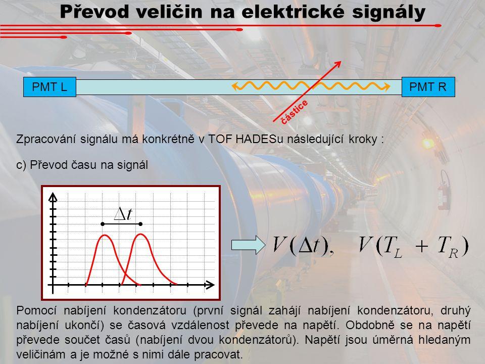 Převod veličin na elektrické signály PMT L PMT R částice Zpracování signálu má konkrétně v TOF HADESu následující kroky : c) Převod času na signál Pom