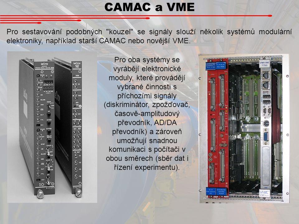 CAMAC a VME Pro sestavování podobných