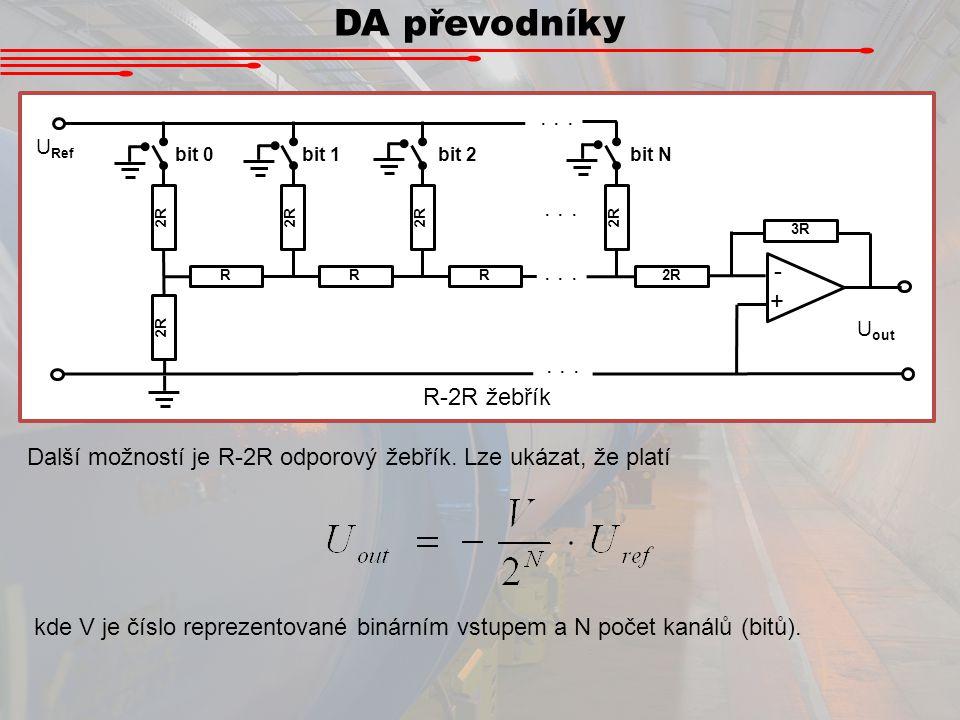 DA převodníky Další možností je R-2R odporový žebřík. Lze ukázat, že platí 2R R R R... U Ref U out bit 0bit 1bit 2bit N R-2R žebřík... + - 3R 2R kde V