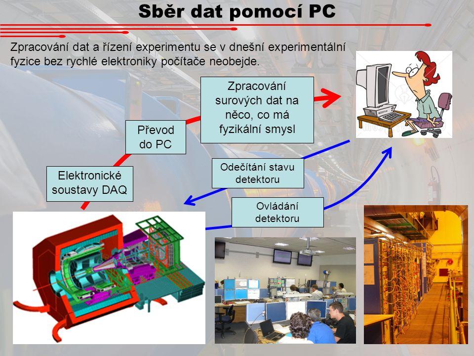 Sběr dat pomocí PC Zpracování dat a řízení experimentu se v dnešní experimentální fyzice bez rychlé elektroniky počítače neobejde. Elektronické sousta