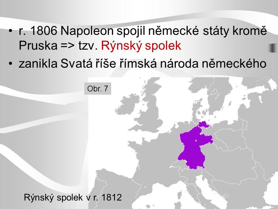 r. 1806 Napoleon spojil německé státy kromě Pruska => tzv. Rýnský spolek zanikla Svatá říše římská národa německého Rýnský spolek v r. 1812 Obr. 7