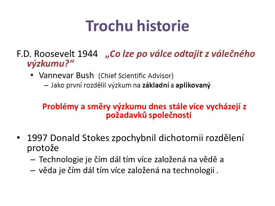 Trochu historie F.D.