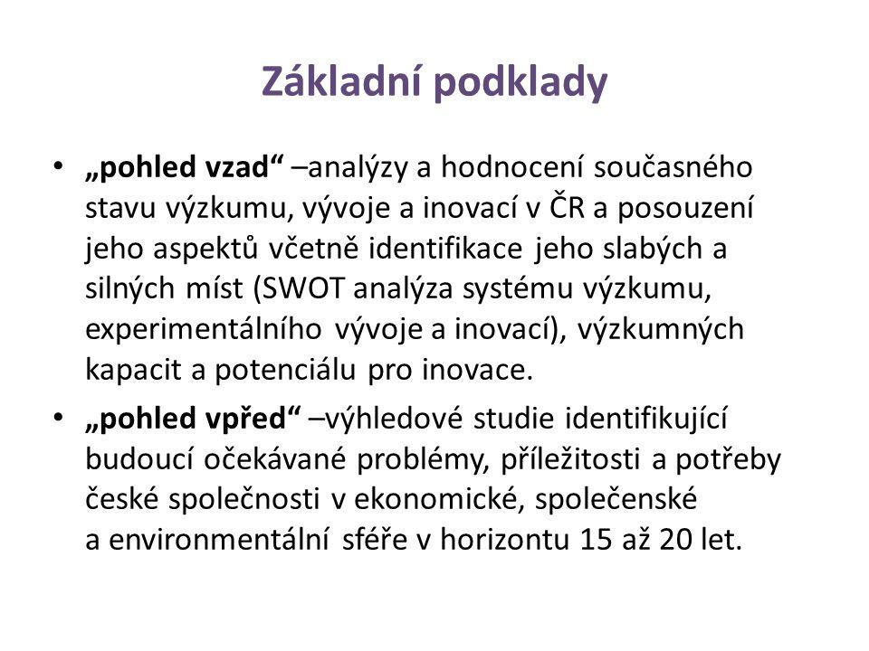 """Základní podklady """"pohled vzad –analýzy a hodnocení současného stavu výzkumu, vývoje a inovací v ČR a posouzení jeho aspektů včetně identifikace jeho slabých a silných míst (SWOT analýza systému výzkumu, experimentálního vývoje a inovací), výzkumných kapacit a potenciálu pro inovace."""