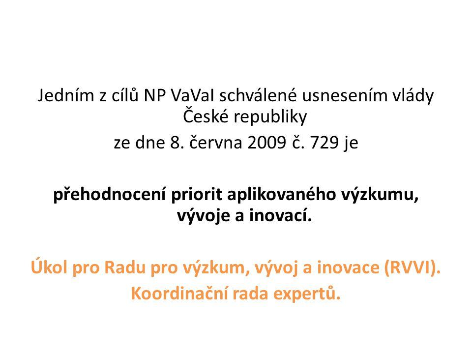 Členové koordinační rady expertů prof.Ing. Rudolf Haňka, MA, PhD PhDr.