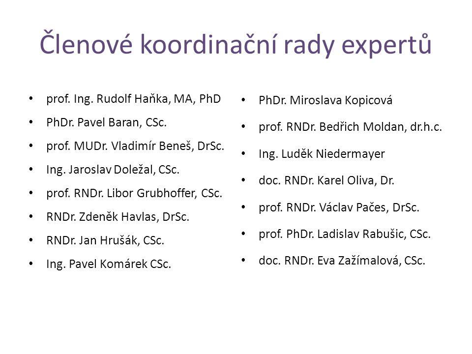 Členové koordinační rady expertů prof. Ing. Rudolf Haňka, MA, PhD PhDr.