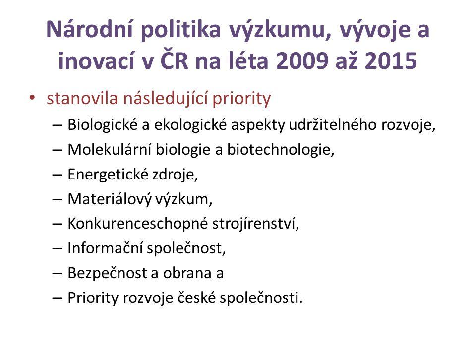 Národní politika výzkumu, vývoje a inovací v ČR na léta 2009 až 2015 stanovila následující priority – Biologické a ekologické aspekty udržitelného rozvoje, – Molekulární biologie a biotechnologie, – Energetické zdroje, – Materiálový výzkum, – Konkurenceschopné strojírenství, – Informační společnost, – Bezpečnost a obrana a – Priority rozvoje české společnosti.