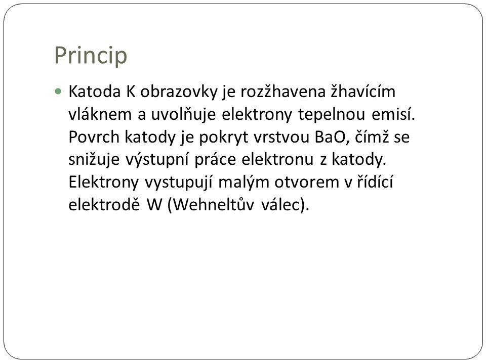 Princip Katoda K obrazovky je rozžhavena žhavícím vláknem a uvolňuje elektrony tepelnou emisí.