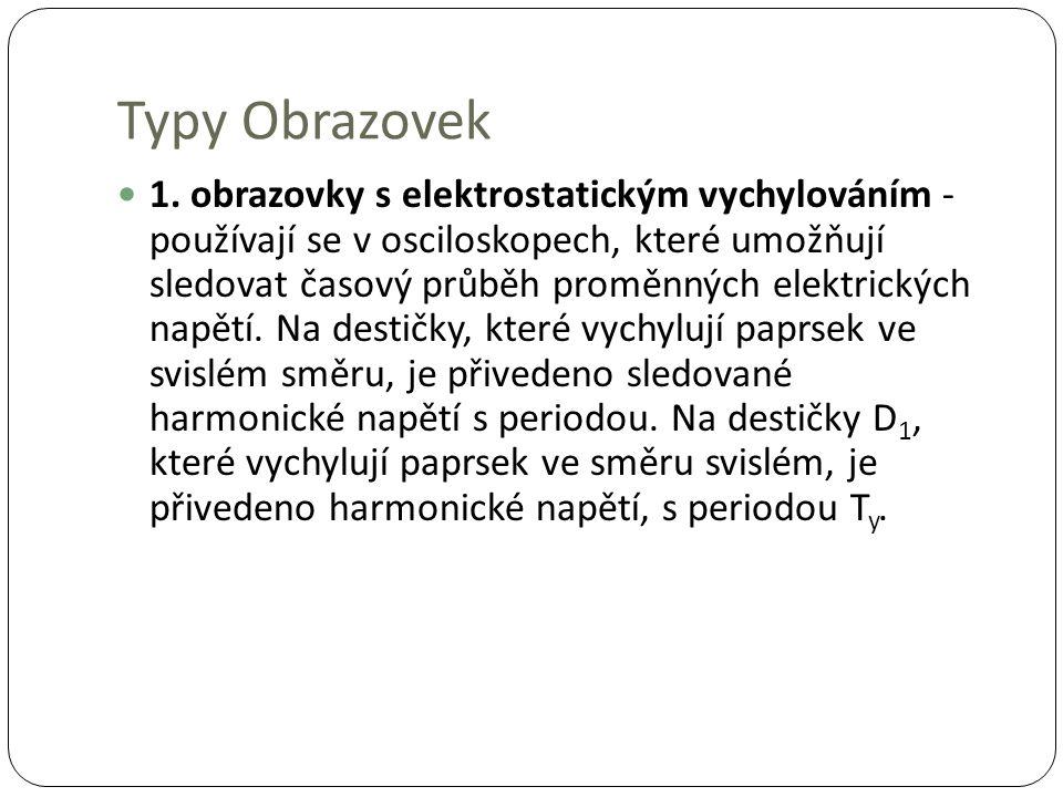 Typy Obrazovek 1.