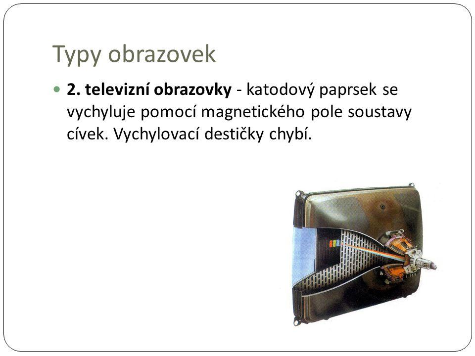 Typy obrazovek 2.