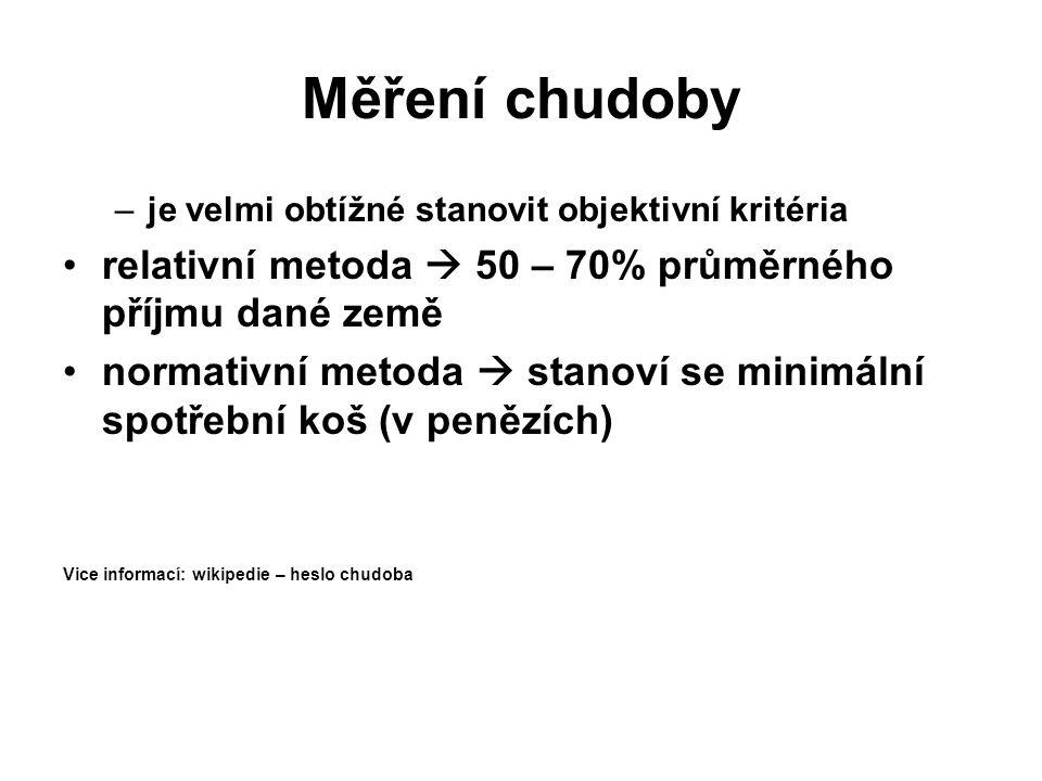 Měření chudoby –je velmi obtížné stanovit objektivní kritéria relativní metoda  50 – 70% průměrného příjmu dané země normativní metoda  stanoví se m