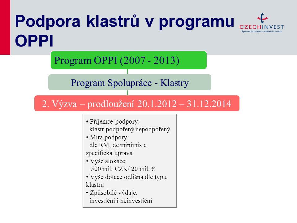 Podpora klastrů v programu OPPI Program OPPI (2007 - 2013) Program Spolupráce - Klastry 2. Výzva – prodloužení 20.1.2012 – 31.12.2014 Příjemce podpory