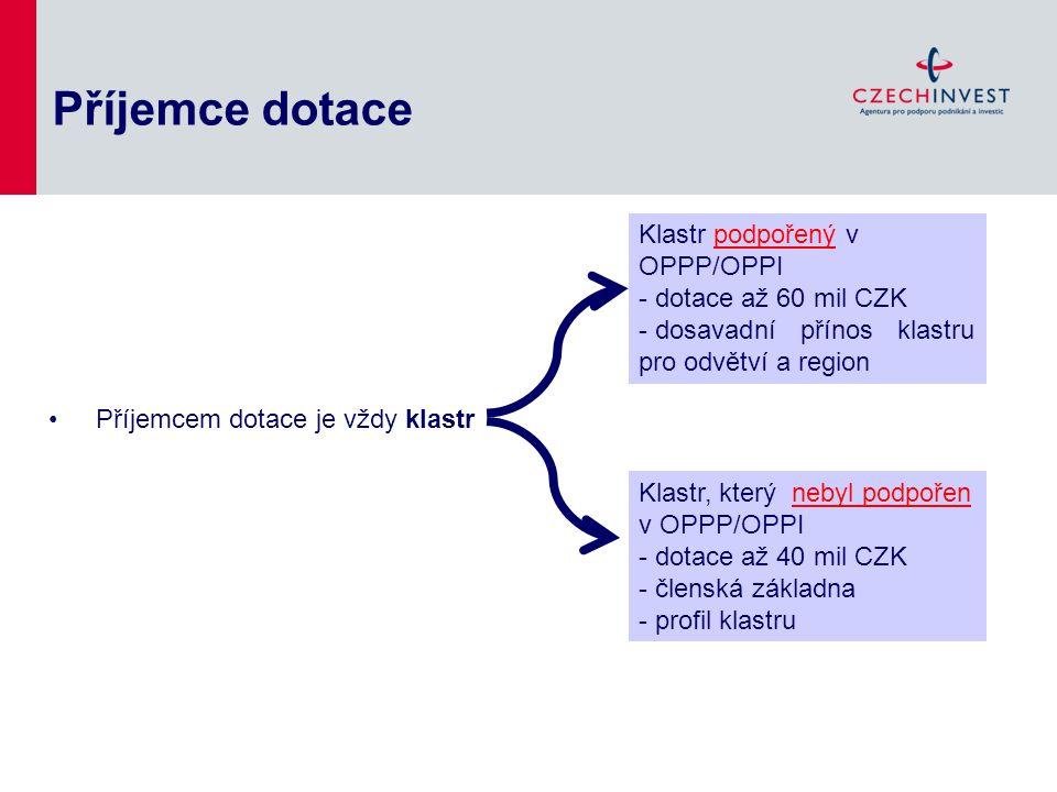 Příjemce dotace Příjemcem dotace je vždy klastr Klastr, který nebyl podpořen v OPPP/OPPI - dotace až 40 mil CZK - členská základna - profil klastru Kl