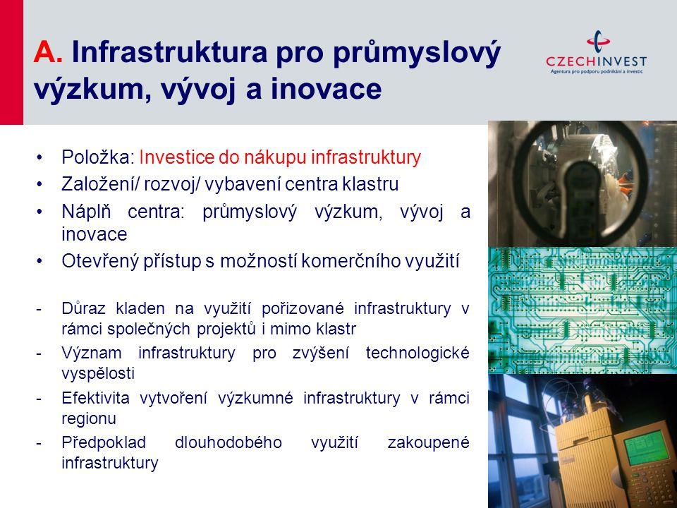A. Infrastruktura pro průmyslový výzkum, vývoj a inovace Položka: Investice do nákupu infrastruktury Založení/ rozvoj/ vybavení centra klastru Náplň c