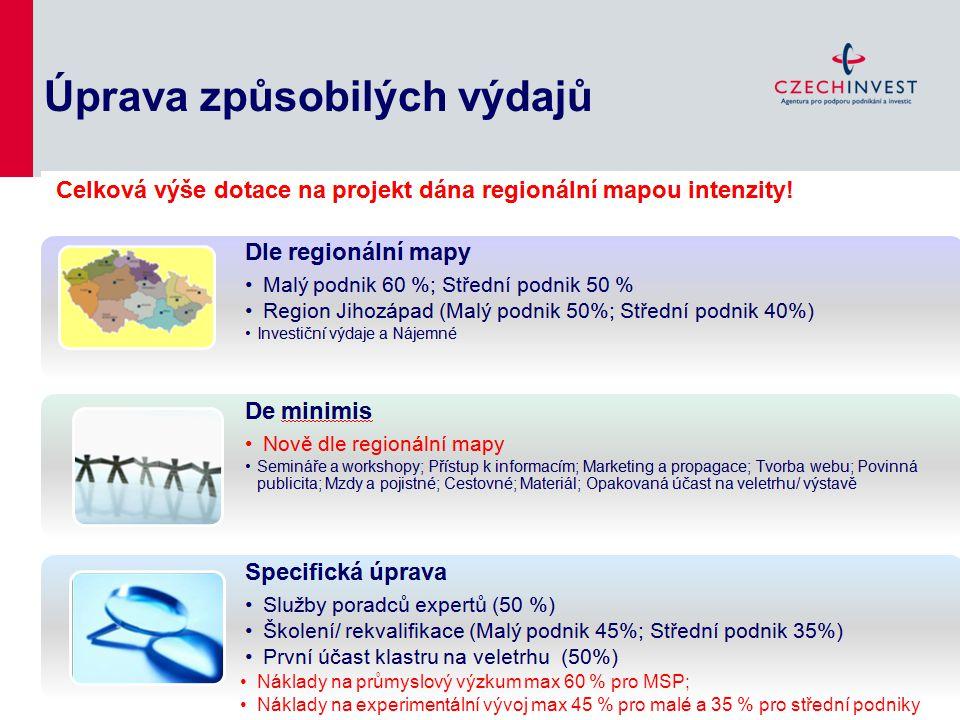 Úprava způsobilých výdajů Náklady na průmyslový výzkum max 60 % pro MSP; Náklady na experimentální vývoj max 45 % pro malé a 35 % pro střední podniky