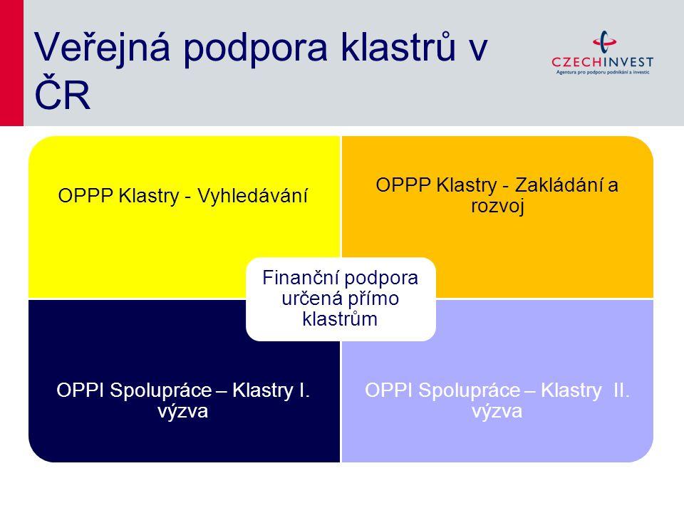 Veřejná podpora klastrů v ČR OPPP Klastry - Vyhledávání OPPP Klastry - Zakládání a rozvoj OPPI Spolupráce – Klastry I. výzva OPPI Spolupráce – Klastry
