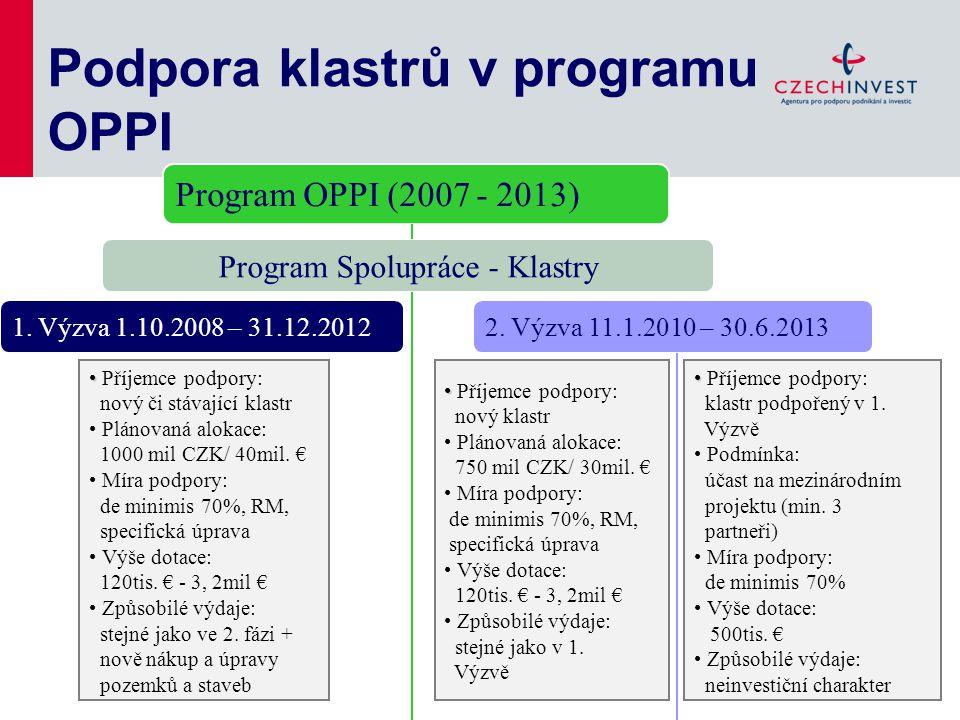 Podpora klastrů v programu OPPI Program OPPI (2007 - 2013) Program Spolupráce - Klastry 1. Výzva 1.10.2008 – 31.12.2012 Příjemce podpory: nový či stáv