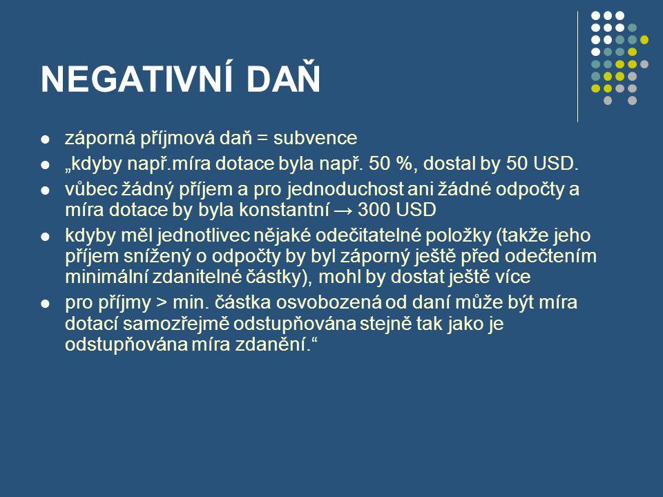 Výhody a nevýhody negativní daně dle M.
