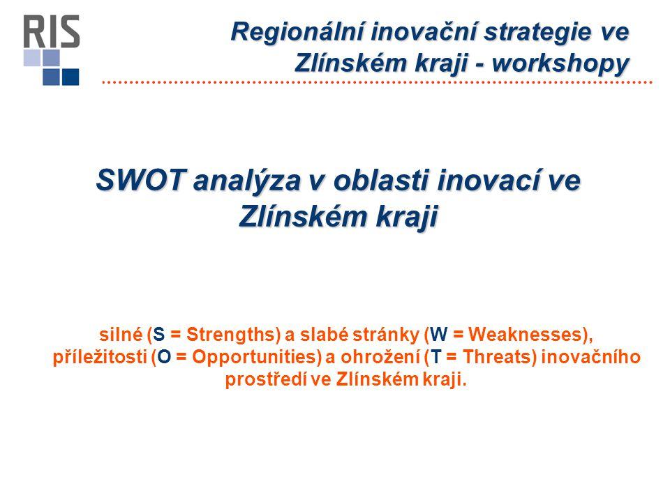 Ohrožení (1) 1.nárůst veřejného dluhu 2.rychlé posilování české měny, nepředvídaný vývoj cen surovin (apod.) 3.omezená mobilita pracovní síly 4.demografický vývoj 5.nepředvídatelné změny v odběratelských zemích a rostoucí konkurence na světových trzích 6.zanedbání / podcenění významu marketingu při přístupu na zahraniční trhy 7.závislost na jednoduchých výrobách využívajících dočasné výhody nízké ceny práce v ČR 8.nízká flexibilita akademických pracovníků ve vztahu k podnikatelské sféře, strnulá struktura institucí 9.nedostatečná flexibilita a vazba školství / vzdělávání a CŽV na potřeby podniků a trhu práce 10.nedostatek pracovišť s efektivně fungujícími systémy pro transfer výsledků VaV 11.nedostatek finančních prostředků na podporu vědy a výzkumu 12.pomalá proměna / restrukturalizace tradičních průmyslových odvětví, zastaralé technologie … faktory na národní úrovni relevantní pro inovace a podporu inovačního podnikání ve Zlínském kraji nebo mající přímou vazbu na VaV / podnikatelské prostředí
