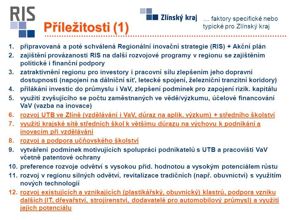 Příležitosti (1) 1.připravovaná a poté schválená Regionální inovační strategie (RIS) + Akční plán 2.zajištění provázanosti RIS na další rozvojové prog