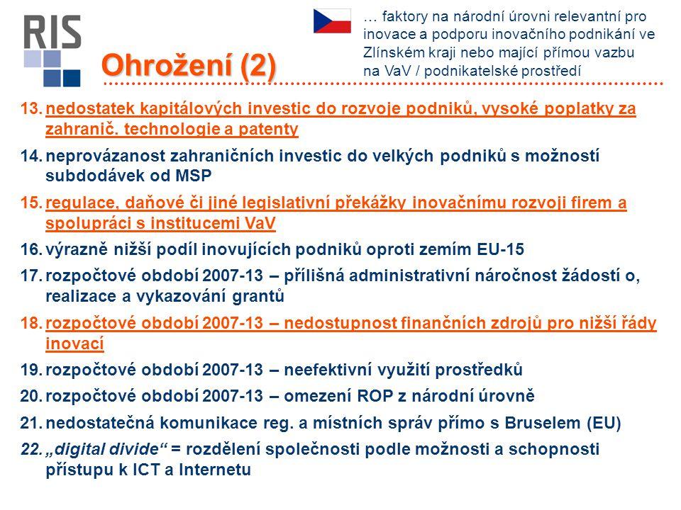 Ohrožení (2) 13.nedostatek kapitálových investic do rozvoje podniků, vysoké poplatky za zahranič. technologie a patenty 14.neprovázanost zahraničních